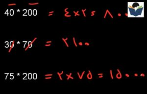 محاسبات سریع
