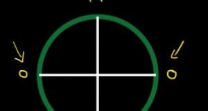 آموزش دایره مثلثاتی