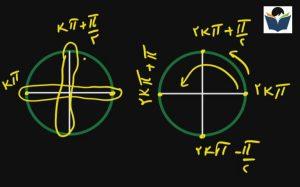 روابط kπ , kπ + π/2 , 2kπ