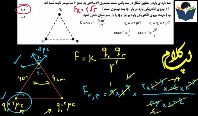 بار الکتریکی در رئوس مثلث متساوی الاضلاع