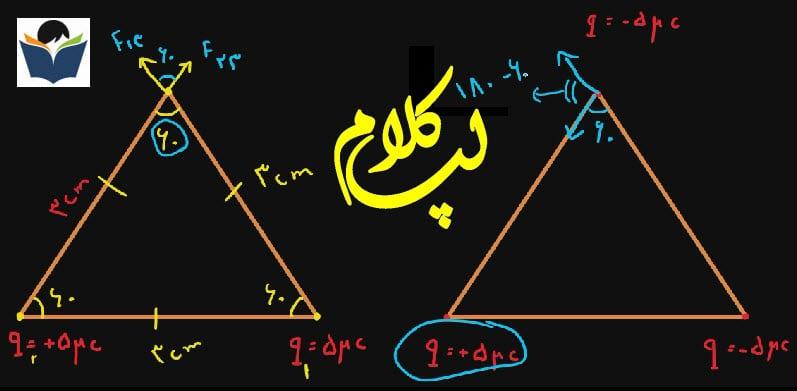 تحلیل مثلث
