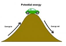 kinetic_energy11361930984343