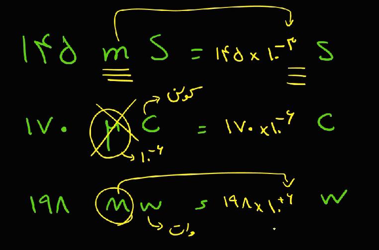 فیزیک پایه دهم - تبدیل واحد