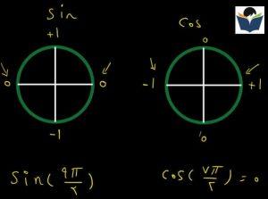 آموزش مثلثات ترسیمی ( دایره مثلثاتی )