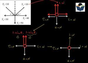 مثالی از آموزش تجزیه بردارها ارائه درسنامه از مهندس رضا منصف