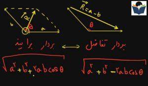 فرمول بردار برایند و بردار تفاضل