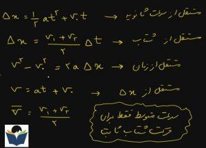 کل فرمول های حرکت شتاب ثابت در یک نگاه