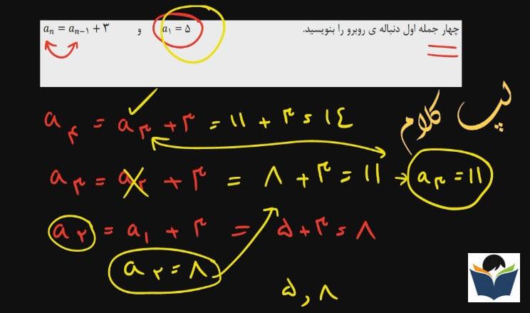 دنباله های طبیعی اعداد