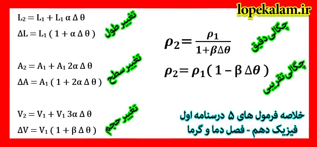 فیزیک دهم دما و گرما ( تغییر طول )