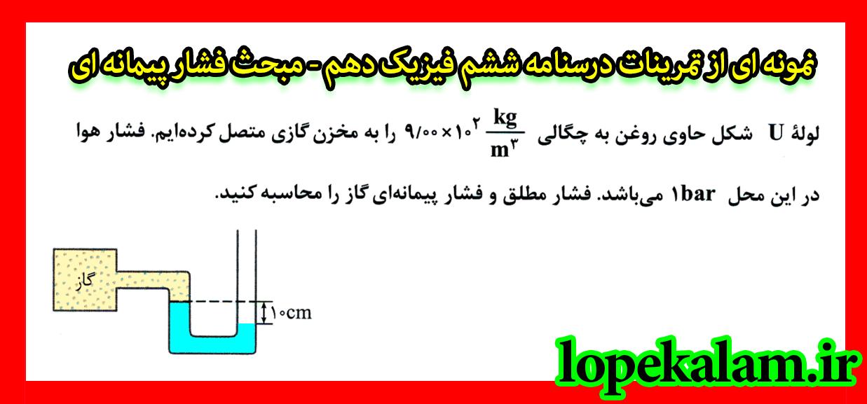 فشار پیمانه ای - فشار مطلق گاز