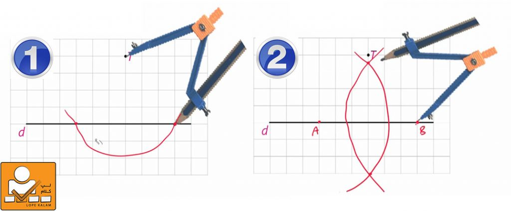 رسم عمود منصف یک پاره خط ریاضی یازدهم تجربی