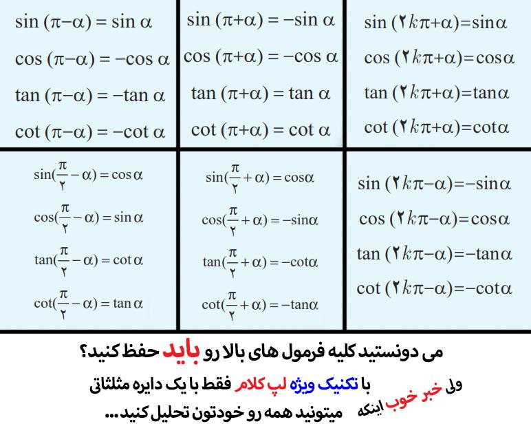 فرمول های مثلثاتی ریاضی یازدهم