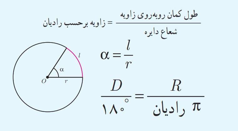 روابط زاویه بر حسب رادیان