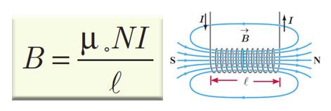 میدان مغناطیسی درون سیم لوله فیزیک یازدهم