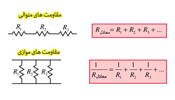 فرمول مقاومت معادل ( مقاومت های موازی و متوالی )