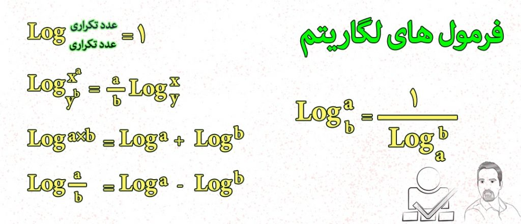 Logarithm Formula -
