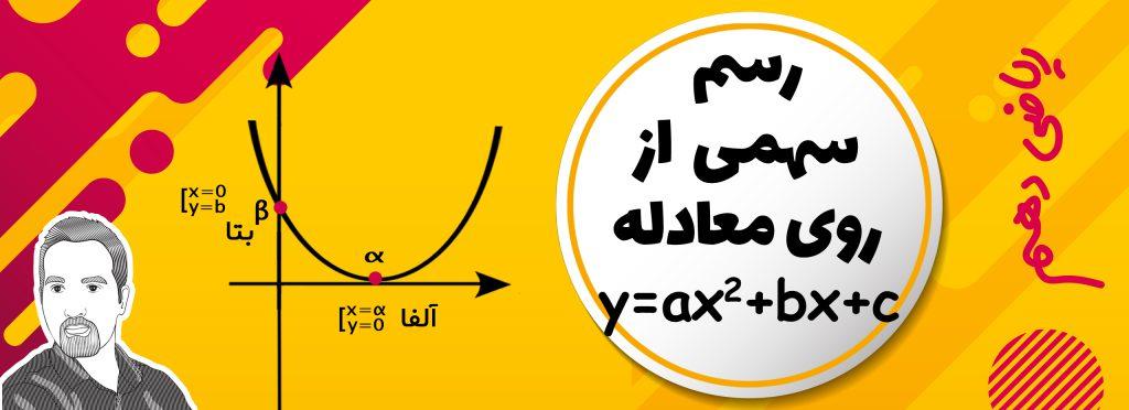 رسمی سهمی از روی معادله