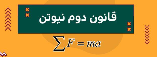 قانون دوم نیوتن